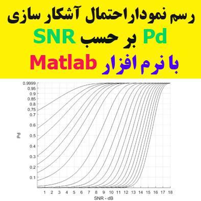 ریست | رسم نمودار احتمال آشکار سازی Pd بر حسب SNR با نرم
